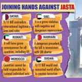JASTA Veto Imminent / Contact Key Leaders