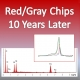 Red/Gray Chips, 10 Years Later